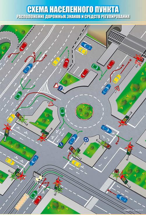 Рисунок населенного пункта