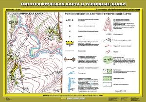 Топографическая карта и условные знаки