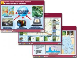 """Комплект таблиц по географии """"География: источники информации и методы исследования"""" (10т., А1,лам.)"""