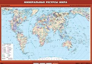 Минеральные ресурсы мира