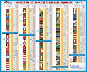 Стенд «Флаги и население мира»
