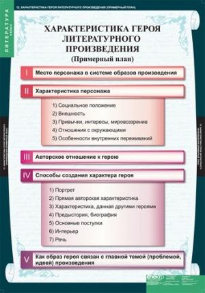 ЛИТЕРАТУРА 8 класс