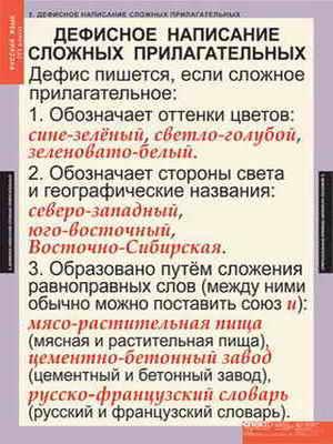 """Таблицы демонстрационные """"Русский язык 6 кл."""""""