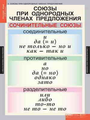 """Таблицы демонстрационные """"Русский язык 8 кл."""""""