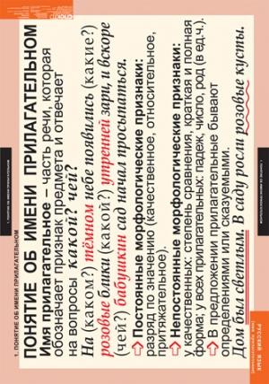 """Таблицы демонстрационные """"Русский язык. Имя прилагательное"""""""
