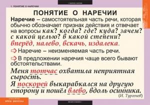 """Таблицы демонстрационные """"Русский язык. Наречие"""""""