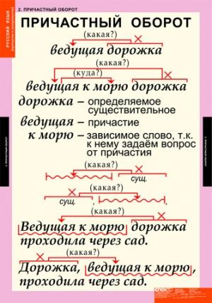 """Таблицы демонстрационные """""""