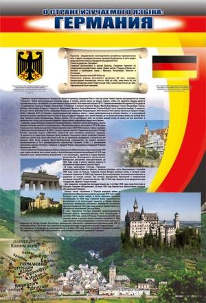 """Стенд """"О стране изучаемого языка""""  (фото с изображением ландшафта, городов, достопримечательностей, флаг, территория, население и т.д.)"""