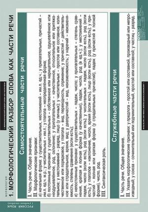 """Таблицы демонстрационные """"Русский язык. Морфология"""""""