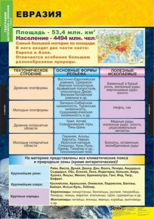 """Таблицы демонстрационные """"География. Материки и океаны. 7 класс"""" (10 таблиц, формат 90*60)"""