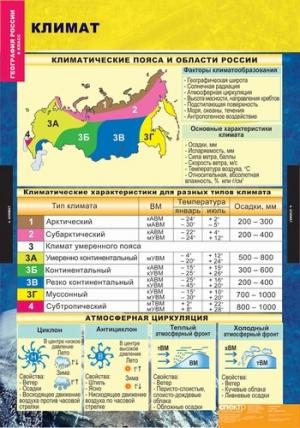 """Таблицы демонстрационные """"География России. Природа и население 8 класс"""" (10 таблиц, формат 90*60)"""