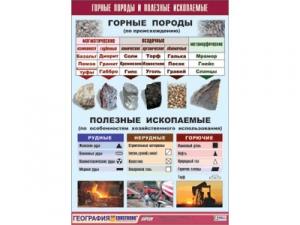 """Таблица демонстрационная """"Горные породы и полезные ископаемые"""" (винил 100x140)"""